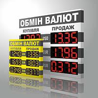Односторонние светодиодные табло курсов валют