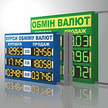 Двусторонние светодиодные табло курсов валют
