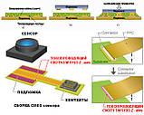 Анизотропный скотч 3M 9703 Z-axis 20х50мм анизотропная токопроводящая пленка, фото 4