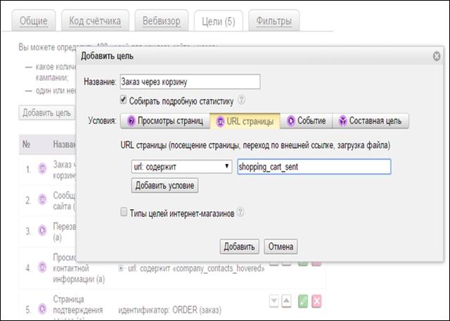 Как правильно настроить Цели в Яндекс.Метрике?