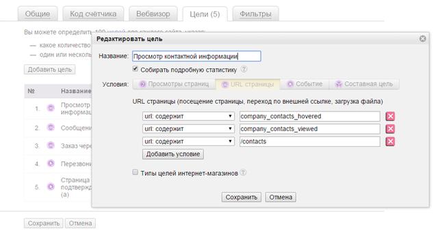 Настройка контактной информации ЯндексМетрика