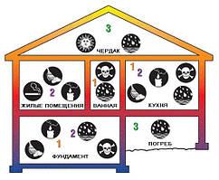 Источники ухудшения качества воздуха в доме.