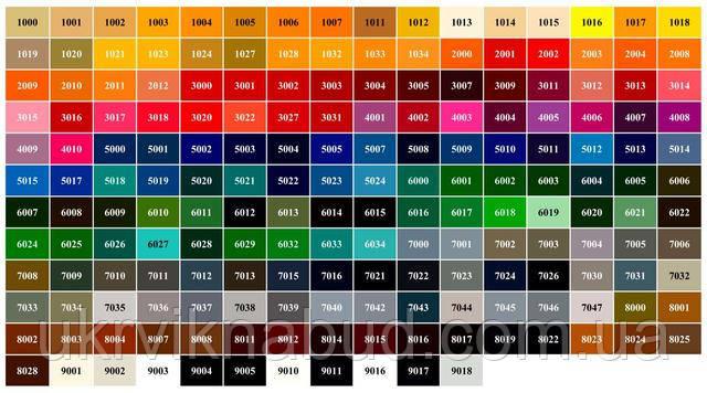 Покраска подконников ДСП в цвет по шкале ral