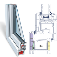 Окна металопластиковые ПВХ OPEN TECK De-Lux 60
