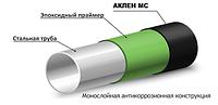 Моношарове антикорозійне покриття на основі екструдованого поліолефілу (ПЕ, ПП) поверхні ст. труб