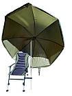 Зонт-палатка Ranger Umbrella 50 , фото 7