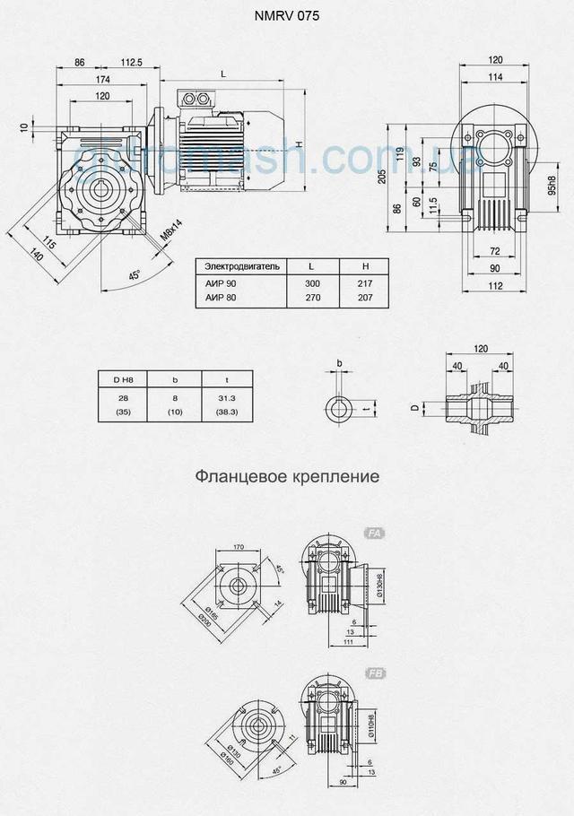 Размеры мотор-редукторов NMRV-075