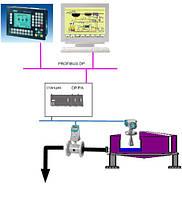 Система измерения массы и расхода для предприятий пищевой промышленности