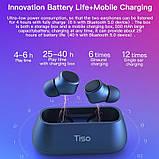 Tiso i4 TWS Полностью беспроводные раздельные наушники Bluetooth 5.0 гарнитура-наушники, фото 2