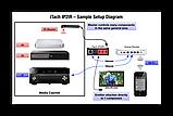 Устройство ИК управления iTach Wi-Fi - WF2IR, фото 2