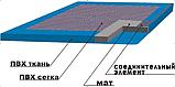 Дезинфекционный коврик Медицинский, 50*50 см, толщина 15 мм, фото 2