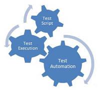 Профессиональный курс «QA Automation на Java» в совмещённом online+offline формате