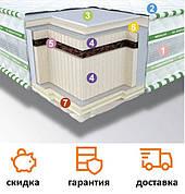Матрас беспружинный с кокосом Био 3д / Bio 3d Neoflex neolux