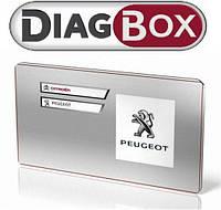 Установка программ диагностики Peugeot, Citroen - PSA DiagBox (Diagbox, Lexia, Peugeot planet 2000)