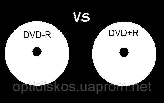 Форматы DVD-R и DVD+R