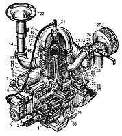 Устройство и принцип действия пускового двигателя ПД-8