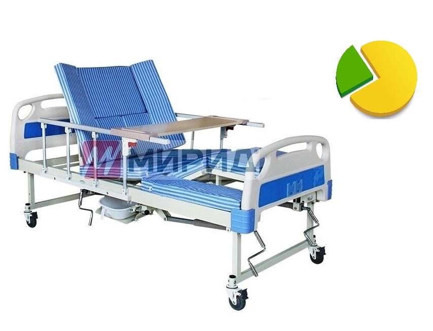 Медицинская кровать с туалетом. Функциональная кровать. Кровать для реабилитации. Для инвалида.