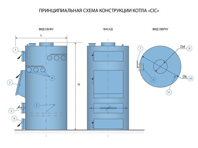 Схема твердотопливного котла котла Вихлач Идмар СиС