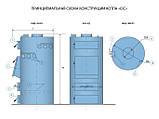 Ідмар СіС (IDMAR SiS) 13 кВт твердопаливний котел тривалого горіння., фото 3