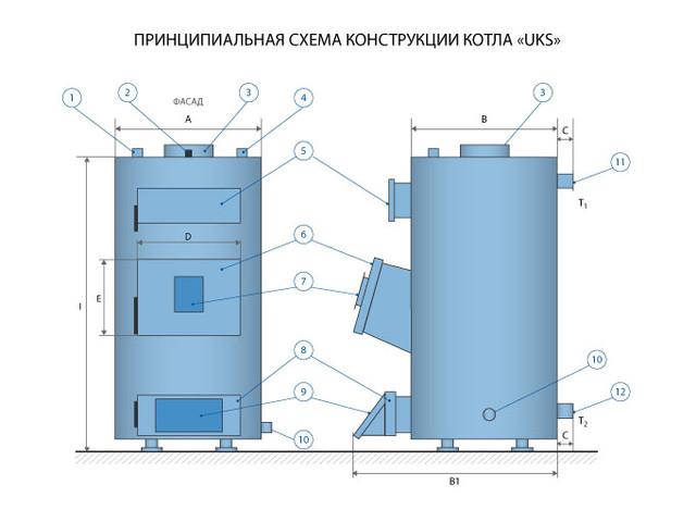 Схема котла Вихлач УКС
