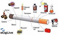 Что будет если бросить курить сигареты?