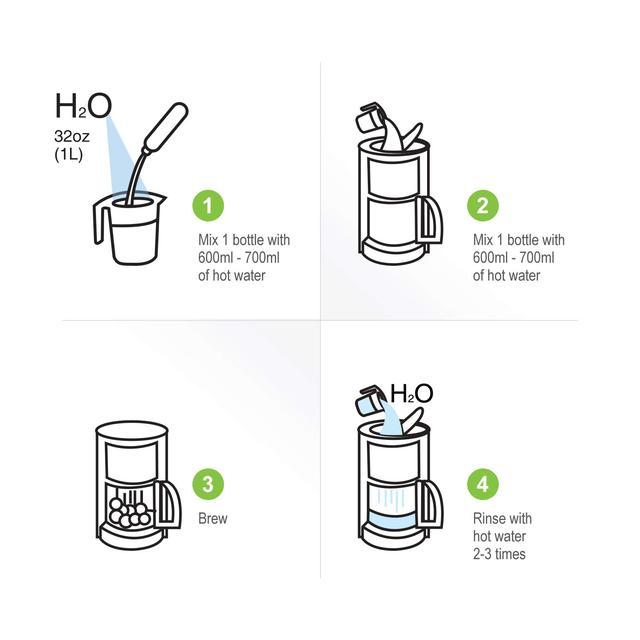 Набор для удаления накипи в кофеварках