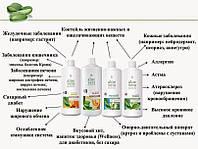 LR Health & Beauty – високоякісні новинки для підтримки здоров'я і краси.