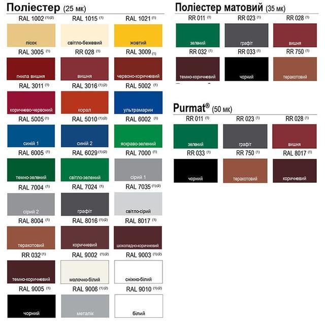 Цветовая гамма- профнастил и металлочерепица