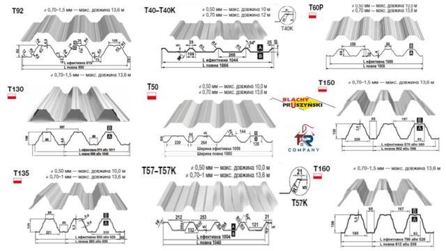 Профнастил  Т-10, Т-18U, Т-20, Т-20К, PF-25K, Т-35Е, Т-40, Т-40К, Т-57, Т-57К, Т-92 – производятся в Украине; Т-8, Т-18, PF-25, Т-50, T-60P, T-135, T-150, T-160 –  0,75-0,8-0,88-1,00-1,25-1,50мм