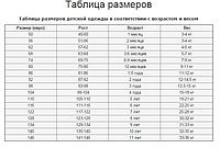 Таблица соответствия размеров детской одежды