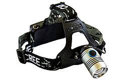 Налобный фонарик BL-6888-Т6