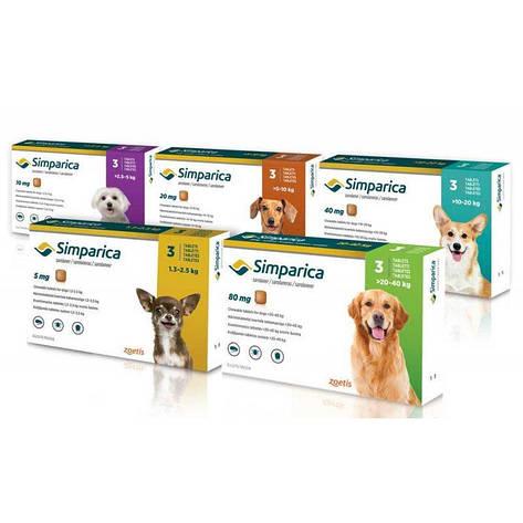 Simparica (Симпарика) Таблетки от блох и клещей для собак, фото 2