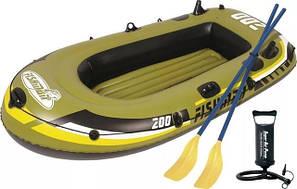 Лодки и весла