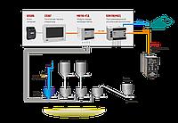 Система весодозирования БСУ (бетоносмесительного узла)