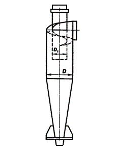 ЦН-15-550 Циклон
