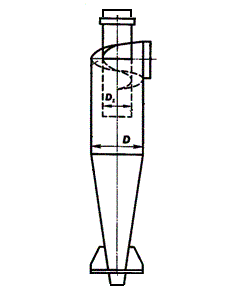 ЦН-15-1000 Циклон