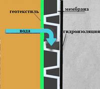 Шиповидная мембрана + Геотекстиль