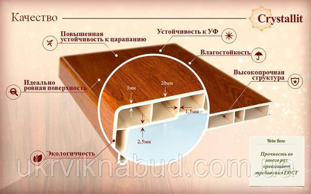 Пластиковый глянцевый подоконник Кристалит Cristalit схема