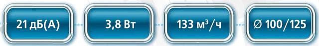 Ключевые технические параметры (характеристики) интеллектуальных вентиляторов ВЕНТС иФан