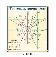 Стенд для геометрии «Тригонометрический круг»