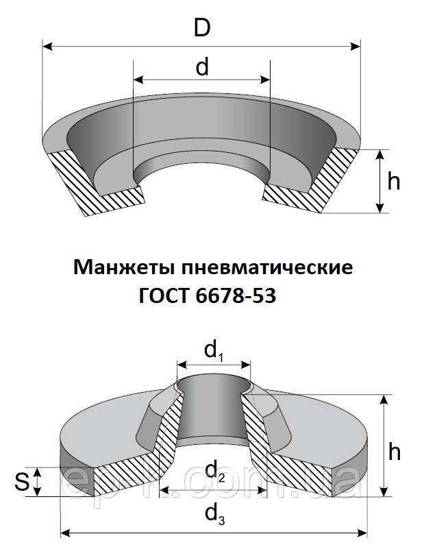 Манжета 75 воротник ГОСТ 6678-53
