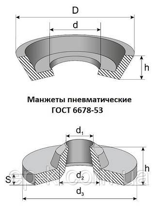 Манжета 75 воротник ГОСТ 6678-53, фото 2