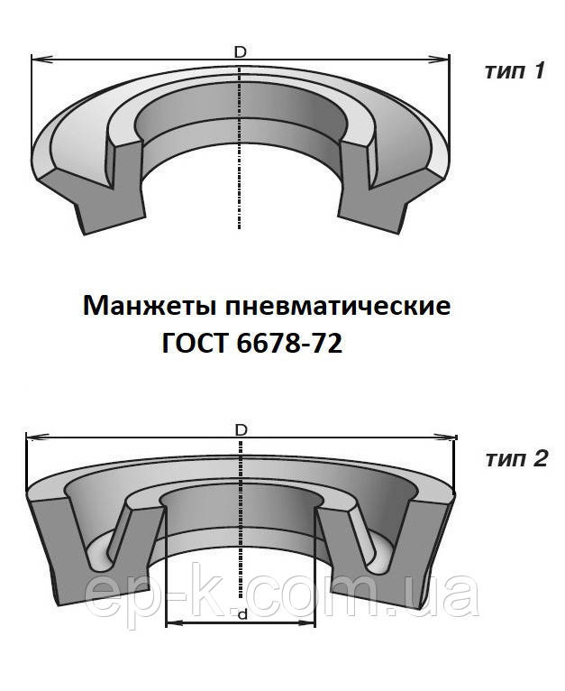 Манжета пневматическая 1-070 ГОСТ 6678-72