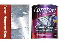 Грунт антикорозійний Червоно-Коричневий ГФ-021 Для  металу Комфорт 0.9 кг.
