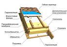 Izovat 30 Утеплитель базальтовая вата (минвата) Изоват 100 мм для скатной кровли и полов по лагам, фото 3
