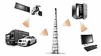 Система спутникового GPS-мониторинга легкового и грузового транспорта