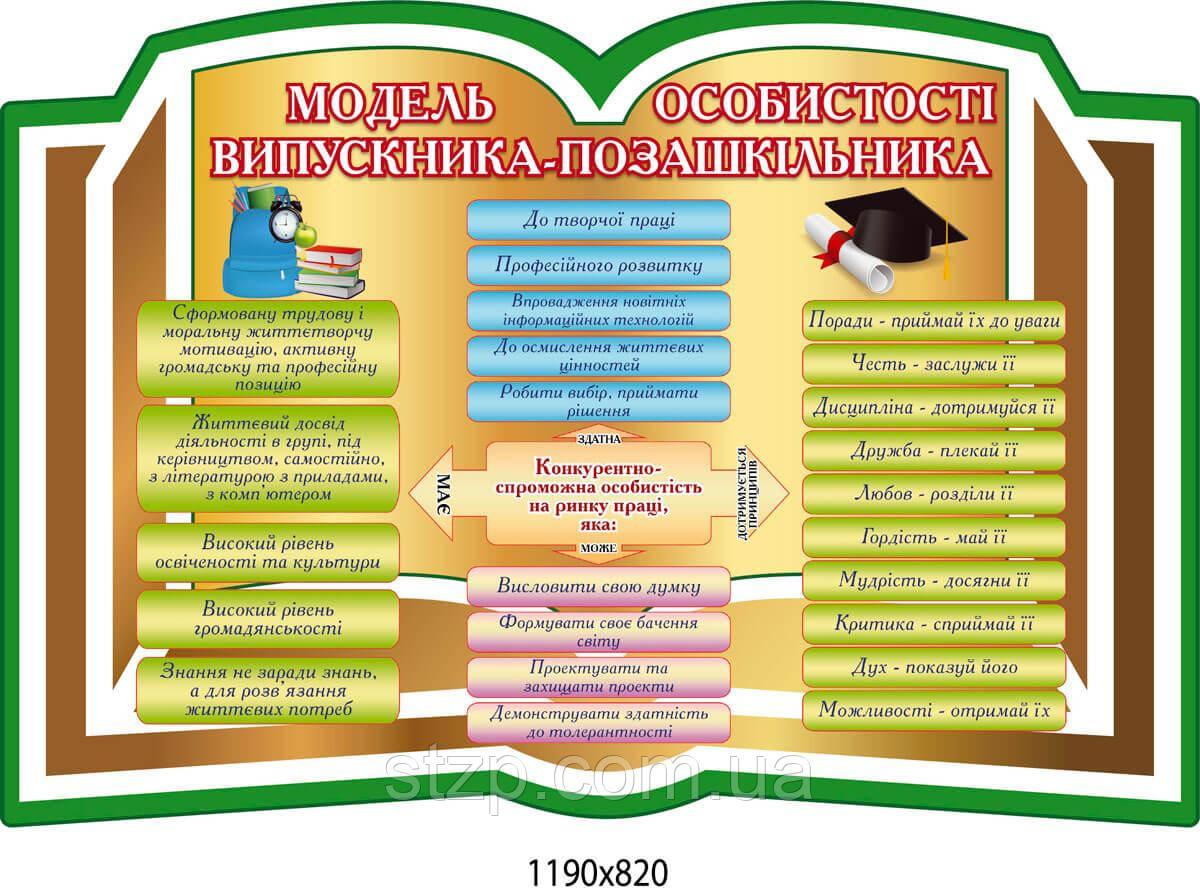 Стенд Модель личности выпускника - внешкольника открытая книга