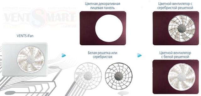 Создание индивидуального дизайна суперэкономичного осевого вентилятора Vents iFan: замена декоративной лицевой панели и решётки