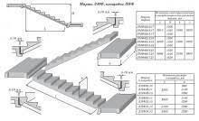 Лестничный марш 1ЛМ 23.12-4