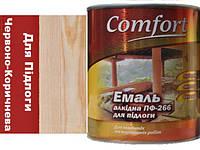 Фарба Червоно-Коричнева ПФ-266 для підлоги  Комфорт 2.8 кг.